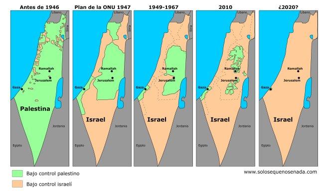 Palestina, futuro