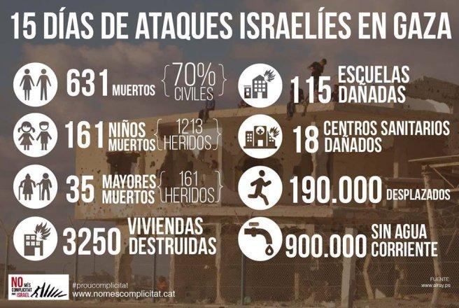 Palestina, ataque a Gaza 2014