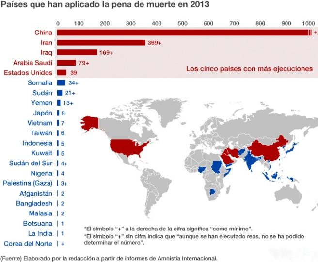 pena-de-muerte-2013