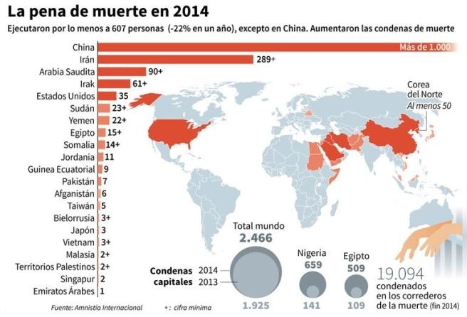 pena-de-muerte-2014